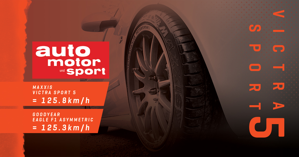 MAXXIS HP5 TYRE TEST IN AMS MAGAZINE 2020